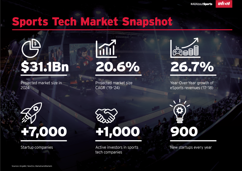 06012020_Sports-Tech-Infographic
