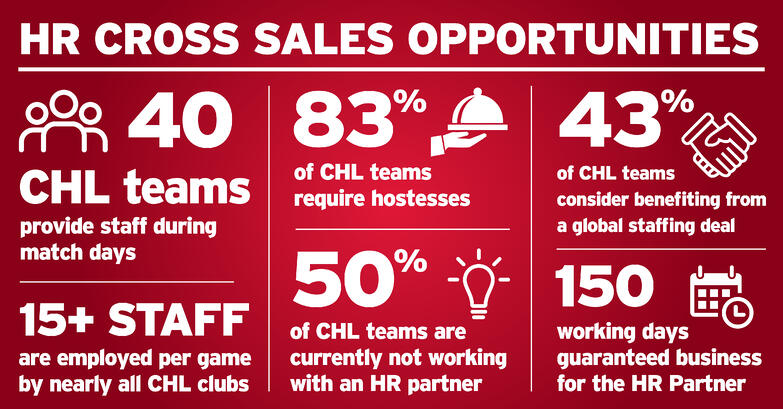 CHL_sales_infographic_06072020-01