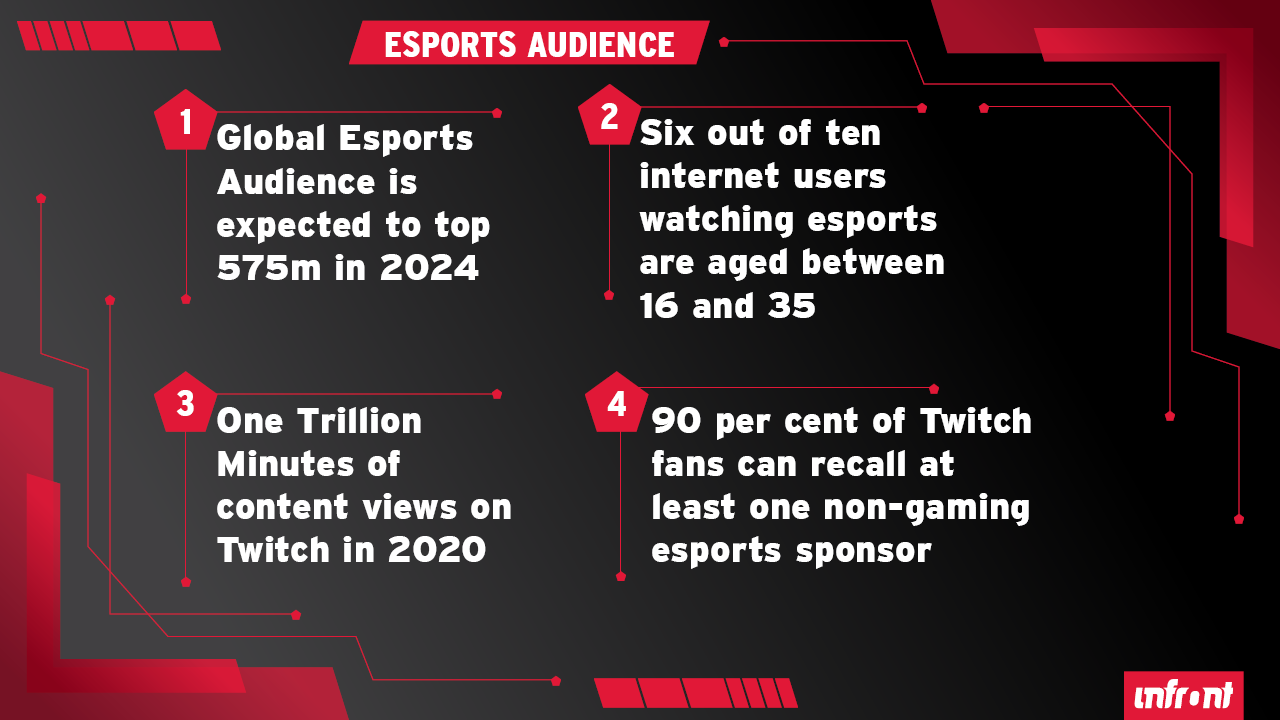 Infographic_Esports_Audience_16x9